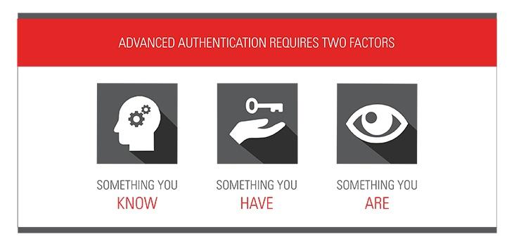 advanced-authentication-methods.jpg
